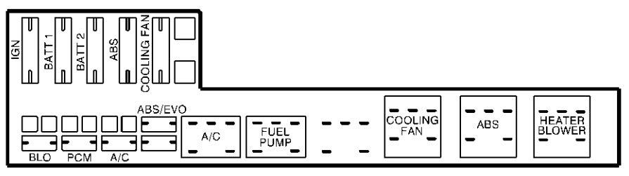Chevrolet Cavalier 1999 Fuse Box Diagram Auto Genius