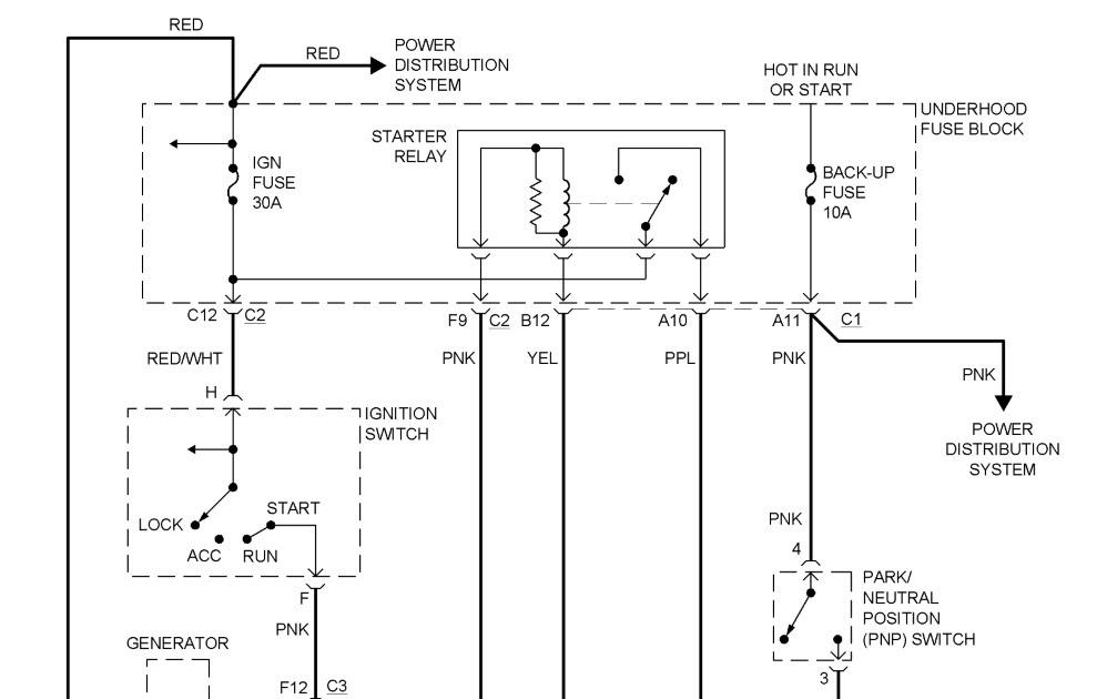 Diagram 2007 Chevy Equinox Wiring Diagram Free Picture Full Version Hd Quality Free Picture Pvdiagramscopet Gisbertovalori It