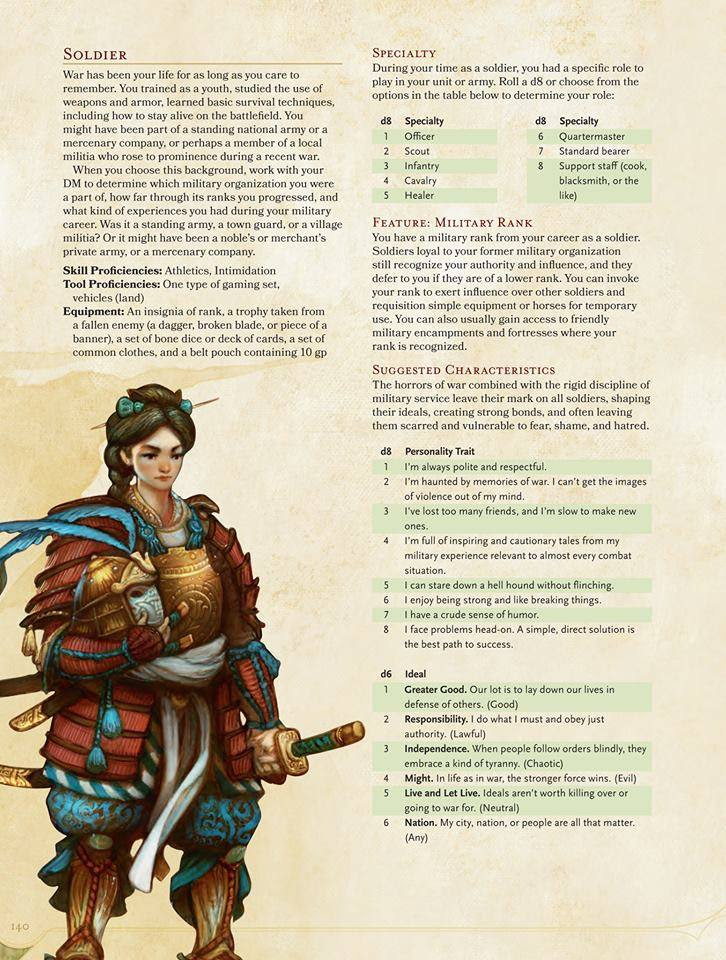 D&D 5e: Barbarian, Paladin and plenty more previews