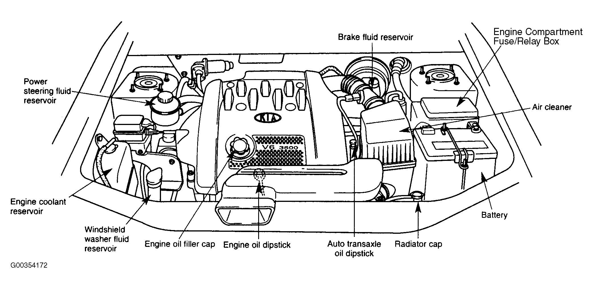 2004 Kia Spectra Fuse Box Wiring Diagram Snow Regular Snow Regular Bowlingronta It