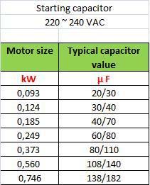 Single Phase Motor Capacitor Sizing Chart Pdf