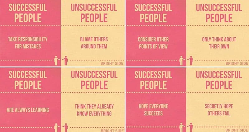 20 Common Traits and Behaviors of Highly Successful People