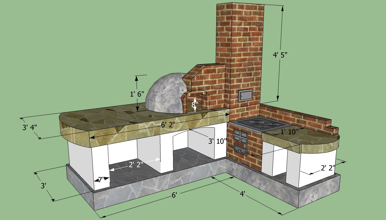 How to build an outdoor kitchen | HowToSpecialist - How to Build ...
