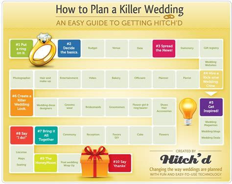 How to Plan a Killer Wedding, An Easy Guide to Getting