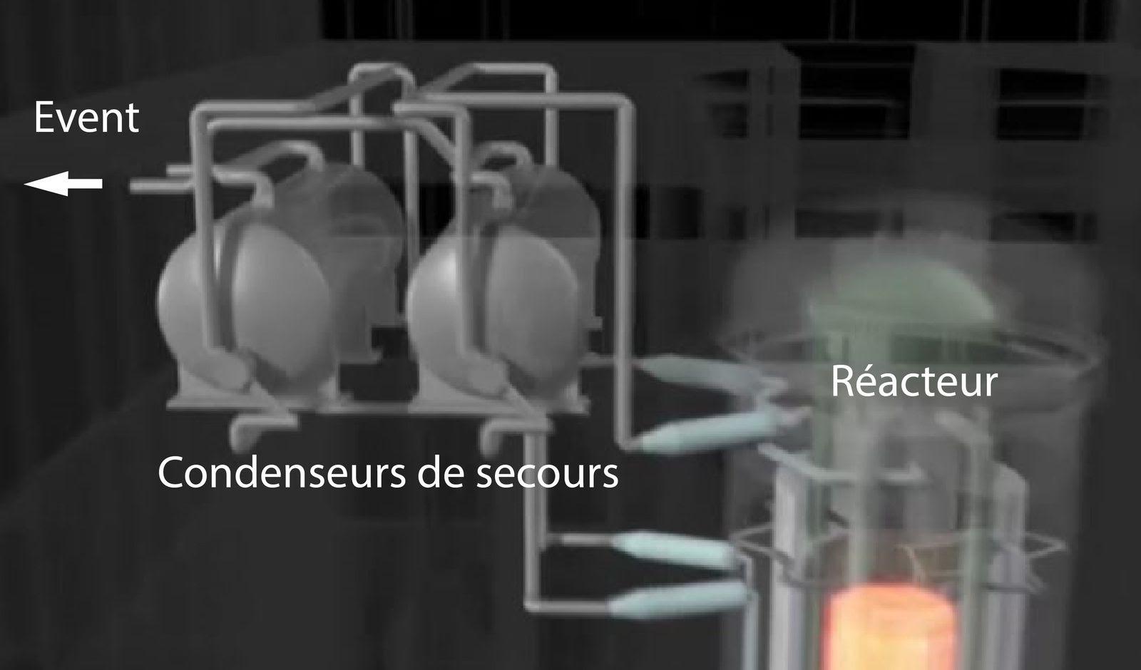 Fig. 36 : Détail des tuyauteries entre la cuve du réacteur, les condenseurs et l'extérieur