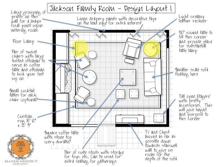 Interior design musings design project family room for Chair design terminology