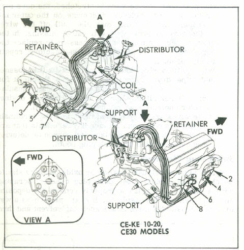 Chevy Plug Wire Diagram Wiring Diagrams Popular Popular Mumblestudio It