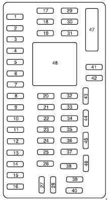 Ford E 350 2009 2015 Fuse Box Diagram Auto Genius