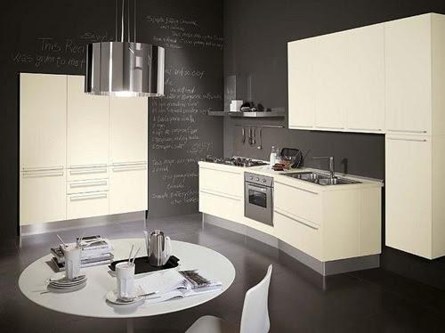 Minimalist Kitchen Designs Interior design