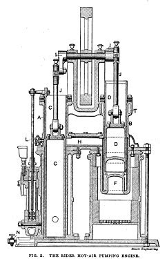 Stirling Engine/Ericsson Engine - Open Source Ecology