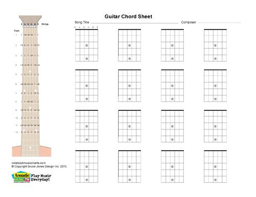 Guitar chord chart, Guitar chords and Guitar on Pinterest