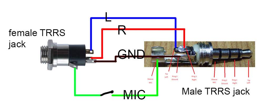 Diagram Aem Headphone Bose Stereo Wiring Diagram Full Version Hd Quality Wiring Diagram Cmnpiraterunptefacebook Behenry Fr