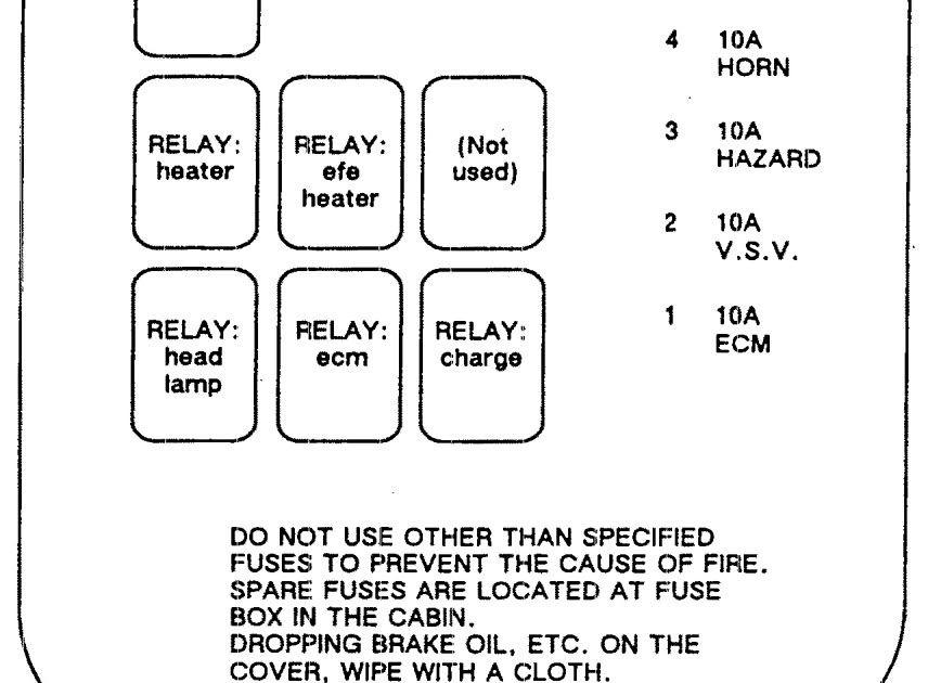 Isuzu Pickup Fuse Diagram