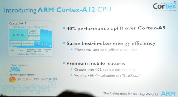 ARM unveils CortexA12 CPU and MaliT622 GPU in expectation of a midrange boom