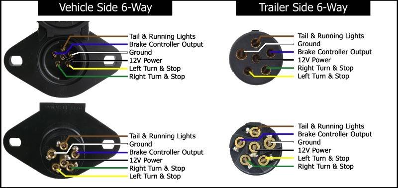 7 Pin Round Trailer Wiring Diagram, 7 Pin Round Wiring Diagram