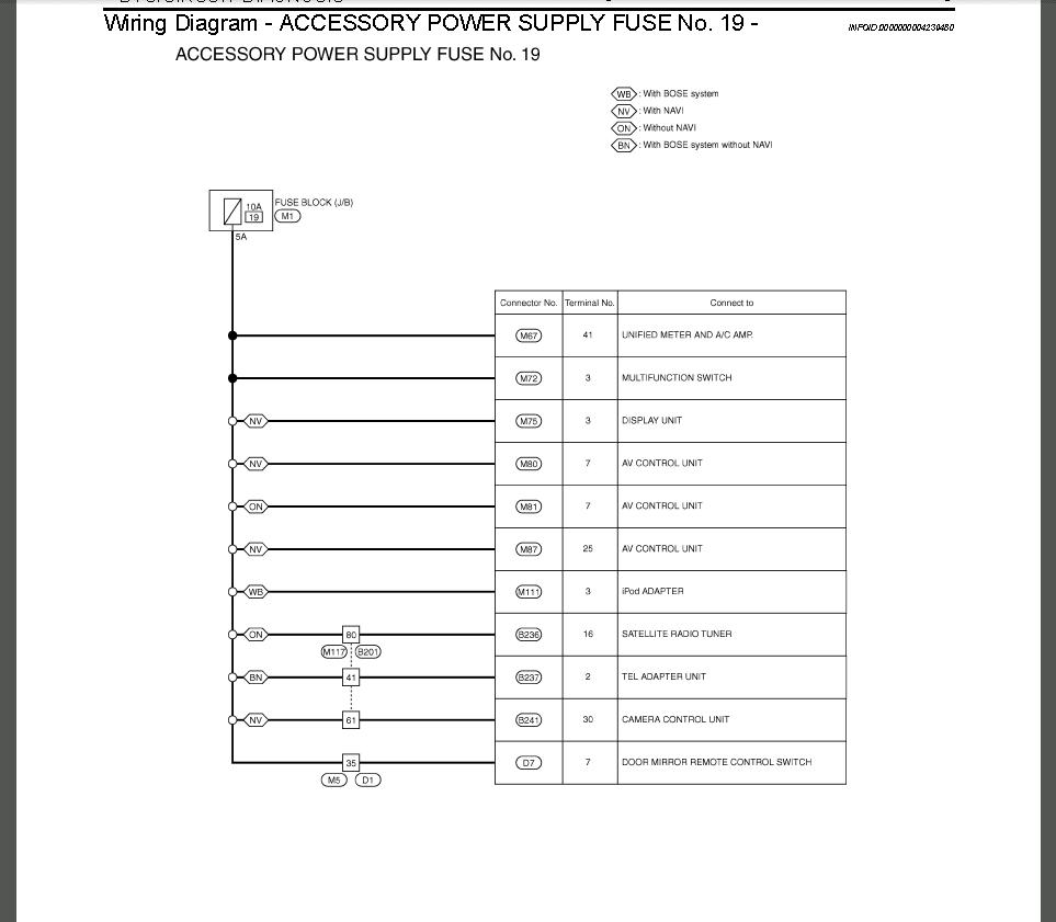 Diagram 2012 Infiniti G37 Fuse Box Diagram Full Version Hd Quality Box Diagram Diagramhyatta Beppecacopardo It