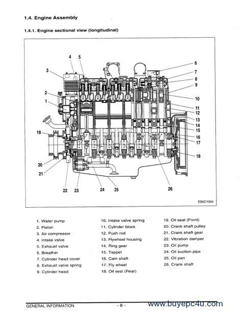 Daewoo Doosan D1146/TI DE08TIS Engine Shop Manual PDF