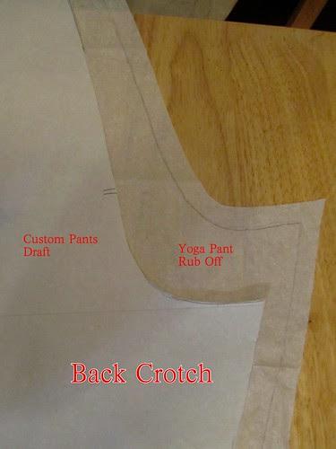 Back Crotch Compare