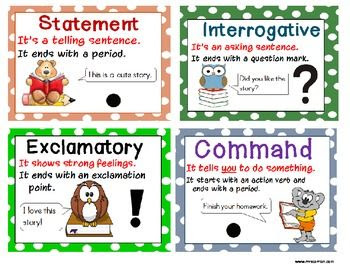 Type of Sentences Use as a single page or cut them as flashcards to help students learn the 4 types of sentences. You can also get the single page poster size at my TPT store:http://www.teacherspayteachers.com/Store/Mrs-Carrion/
