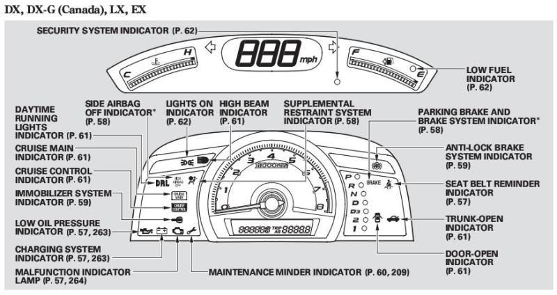 2010 Honda Pilot Engine Diagram