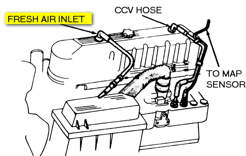 1998 Jeep Grand Cherokee: cylinder..engine oil..a diagram ...
