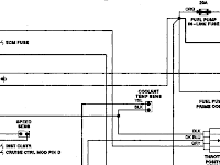 1994 Buick Park Avenue Wiring Diagram