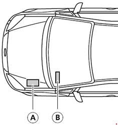 2004 2010 Ford Focus Mk2 Fuse Box Diagram Fuse Diagram