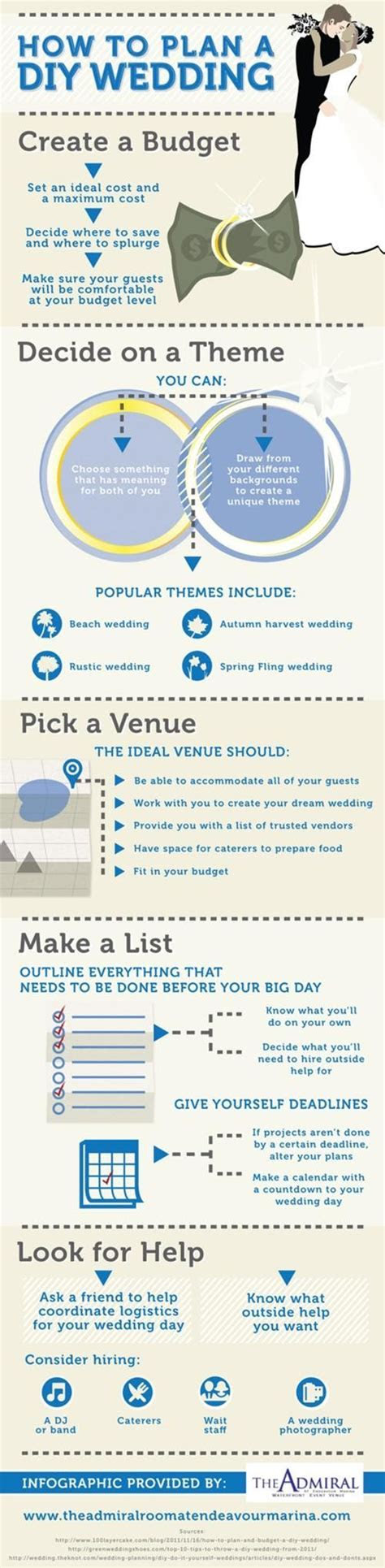 75 best Budget Wedding Checklists images by Brie on a