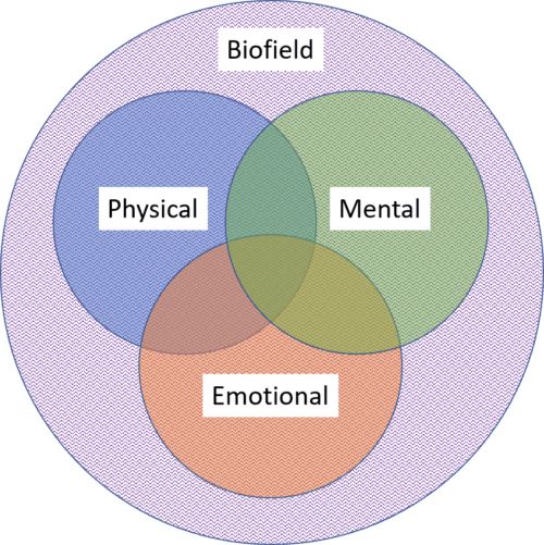 What are Biofield Therapies? - One2One Physical Therapy
