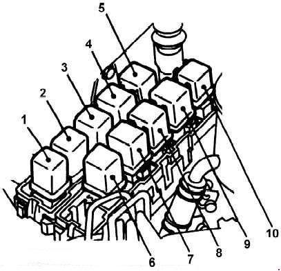 Infiniti G20 1990 1996 Fuse Box Diagram Auto Genius