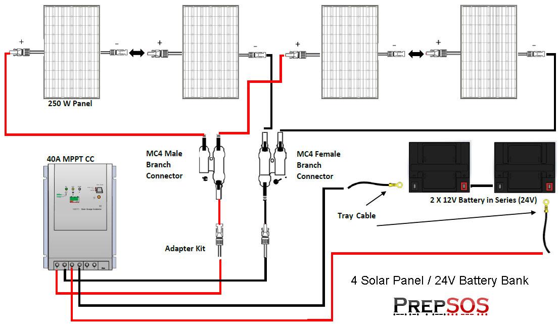 Solar Panel Wiring Diagram Pdf, Off Grid Solar Power System Wiring Diagram Pdf