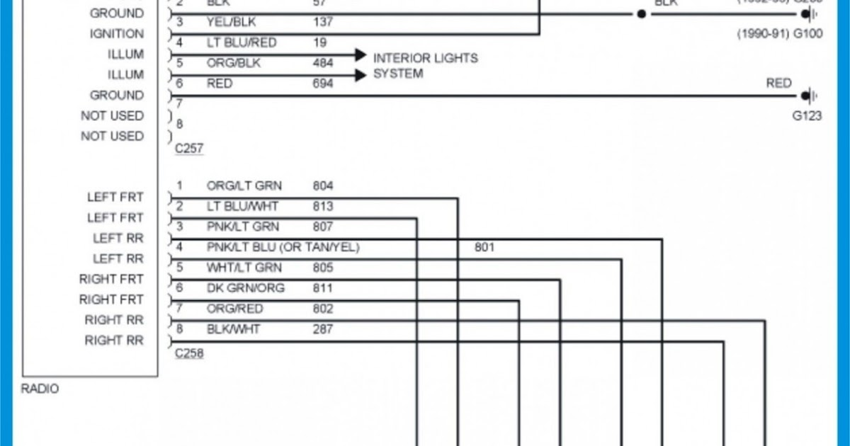 1993 Ford Explorer Fuse Diagram