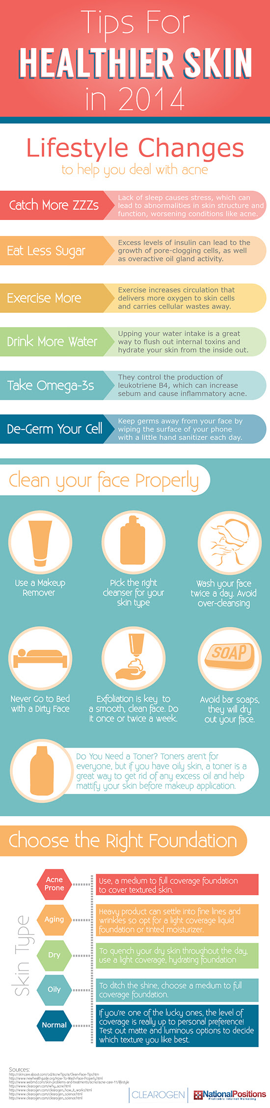 Infographic: Tips For Healthier Skin In 2014