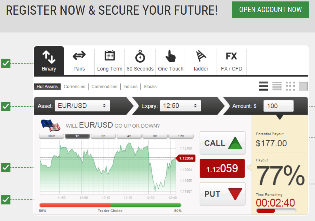 binary option brokers for canada