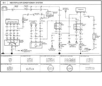 1997 Kium Sephium Fuse Diagram - Wiring Diagrams