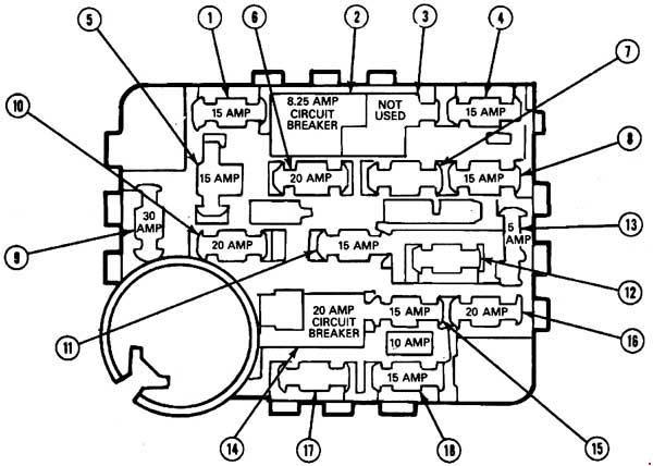 Ford Mustang 1987 1993 Fuse Box Diagram Auto Genius