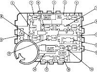 1985 Mustang Fuse Box Diagram
