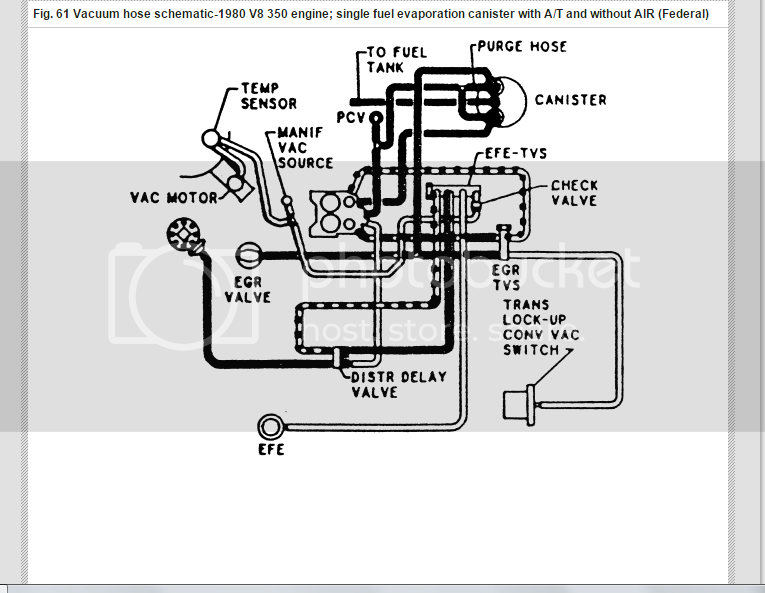 1998 Chevy S10 Vacuum Hose Diagram