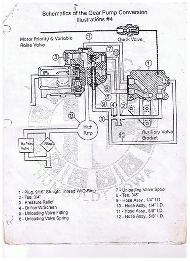Wiring Diagram  31 1086 International Hydraulic Diagram