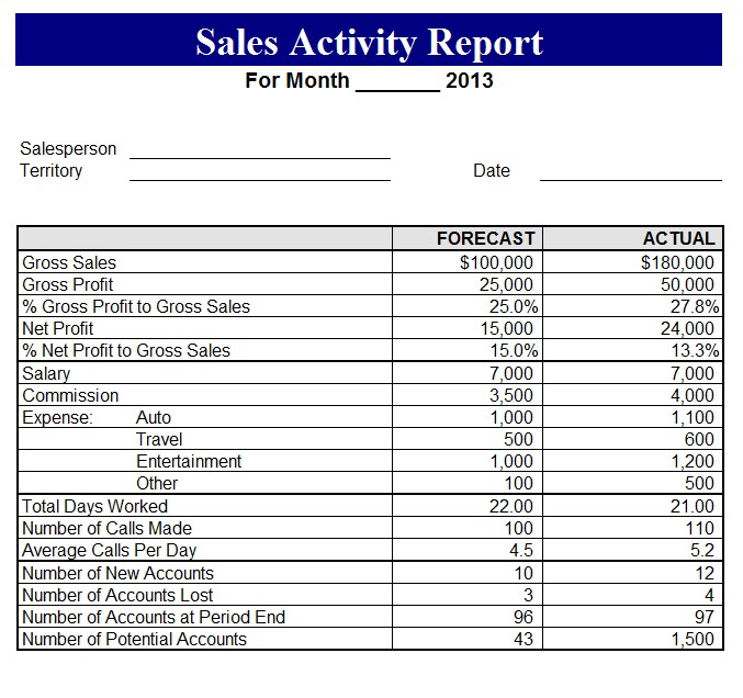 Daily Report Format For Sales People – March 2017 Calendar