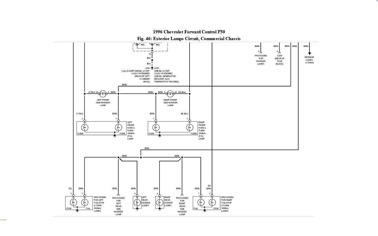 Diagram Chevy P30 Headlight Wiring Diagram Full Version Hd Quality Wiring Diagram Jwdiagrams Cscervino It