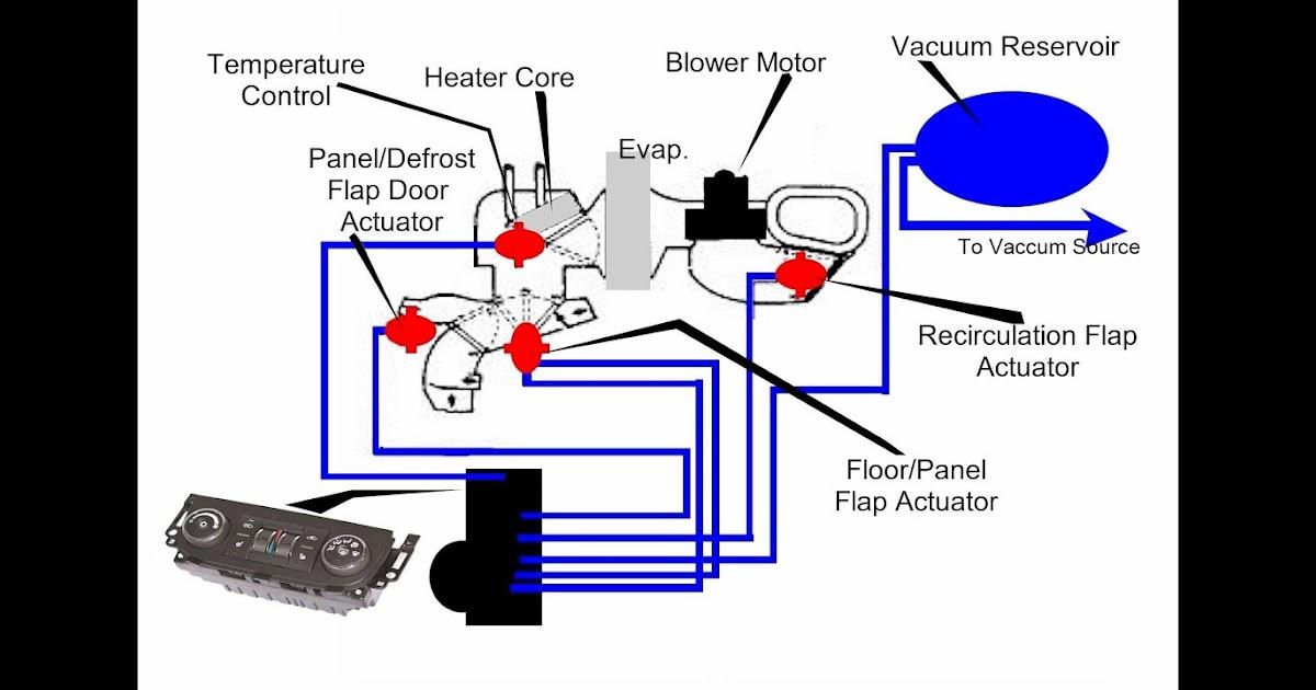 Wiring Diagram  13 Ford Explorer Door Lock Diagram