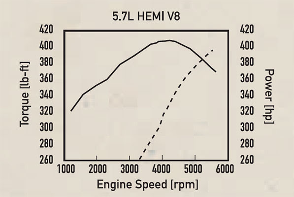 57 L Hemi Engine Diagram