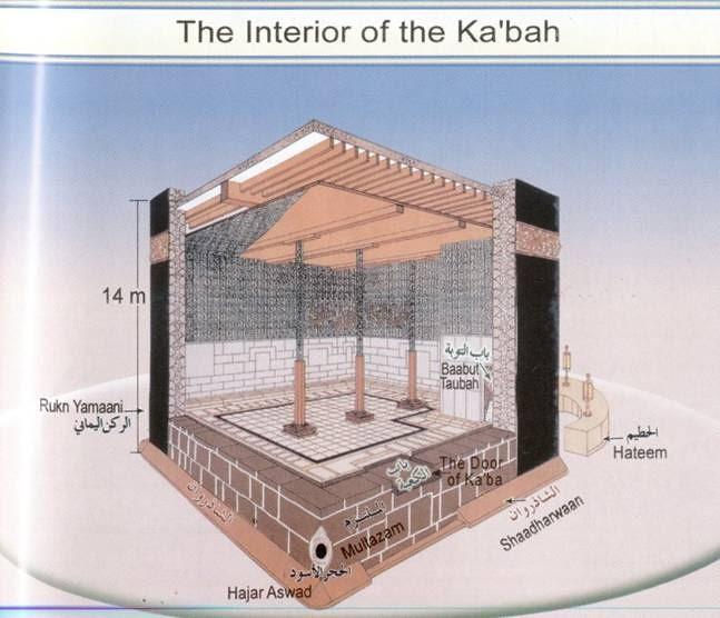 5157036965 c543c6d763 b Hajj, Pilgrimage to Mecca when Millions Worship in Unison [49 Pics]