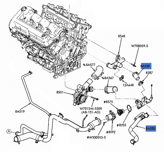 2000 Ford Taurus Radiator Diagram Wiring Diagram Knowledge A Knowledge A Lechicchedimammavale It
