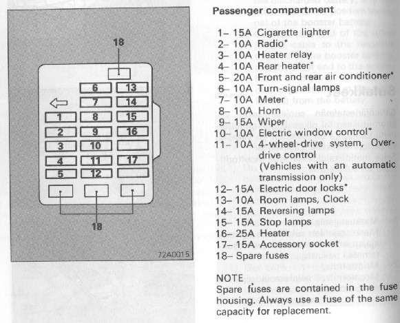 1999 Mitsubishi Montero Fuse Box Diagram Wiring Diagram Local C Local C Maceratadoc It