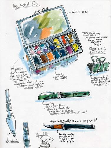 March 2013: Current Tools