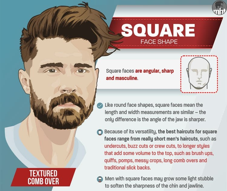 31 New Hairstyles For Men 2021 Guide 3: Hairstyle Update: Undercut Oval Face Shape Men Hairstyle