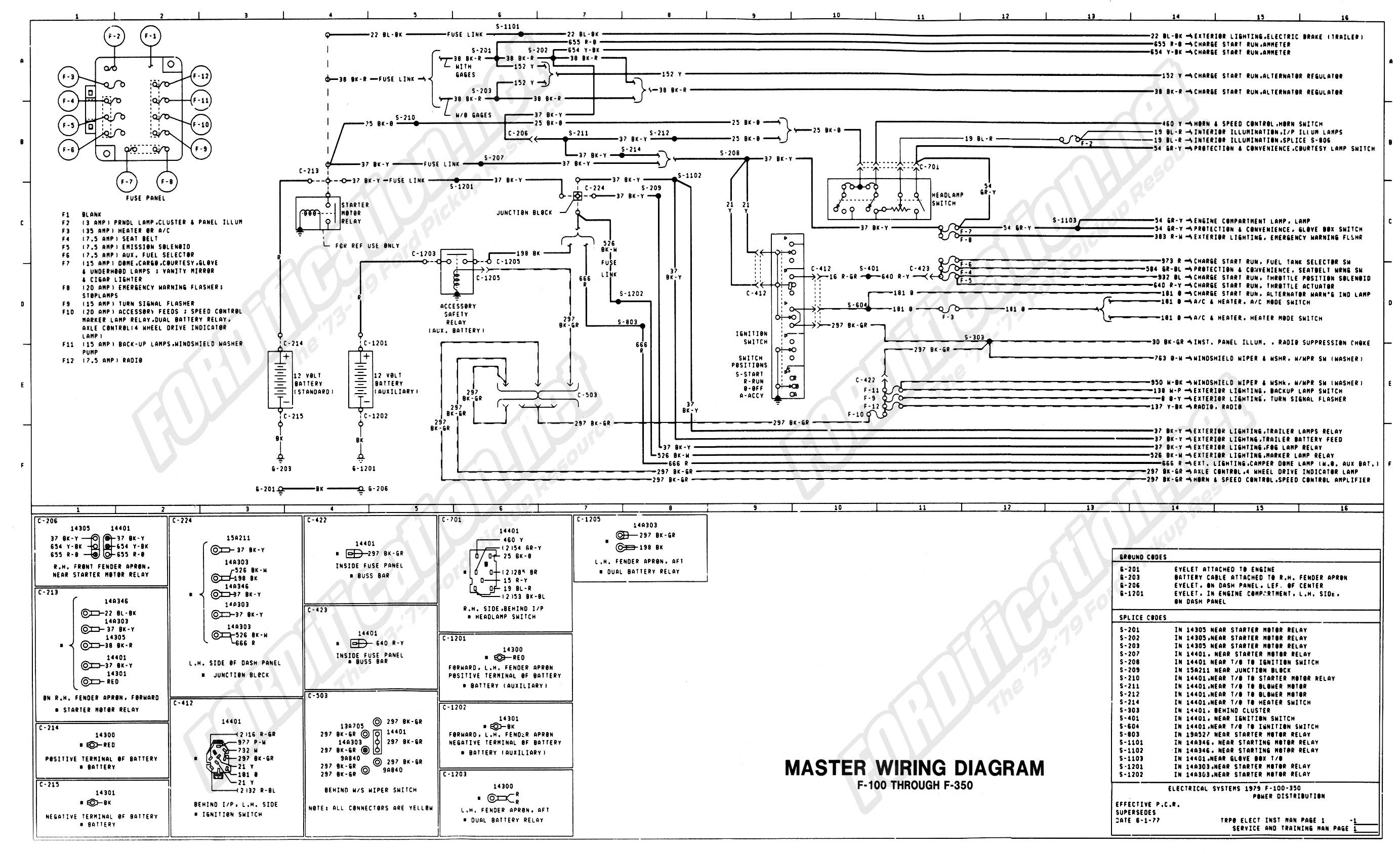 1999 Ford Expedition Wiring Harnes