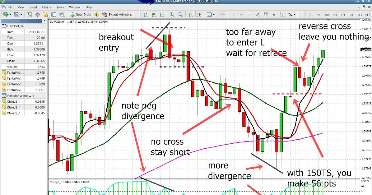 blogger.com: forex trading